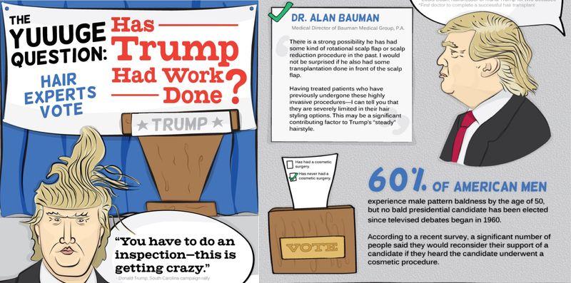 Trumpinfographic_DrAlanBauman
